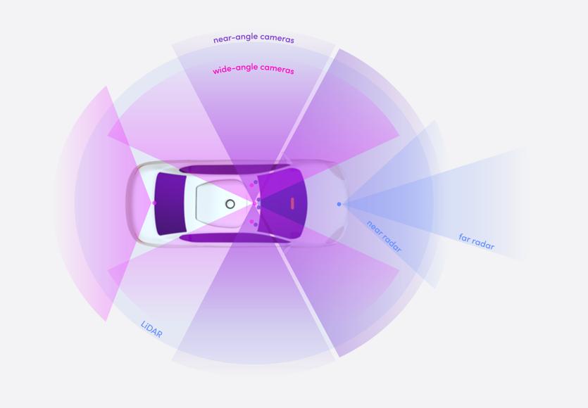 Autonomous Vehicle Cameras